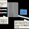 独自ドメイン/wp以下にWordPressを構築したときの対応方法